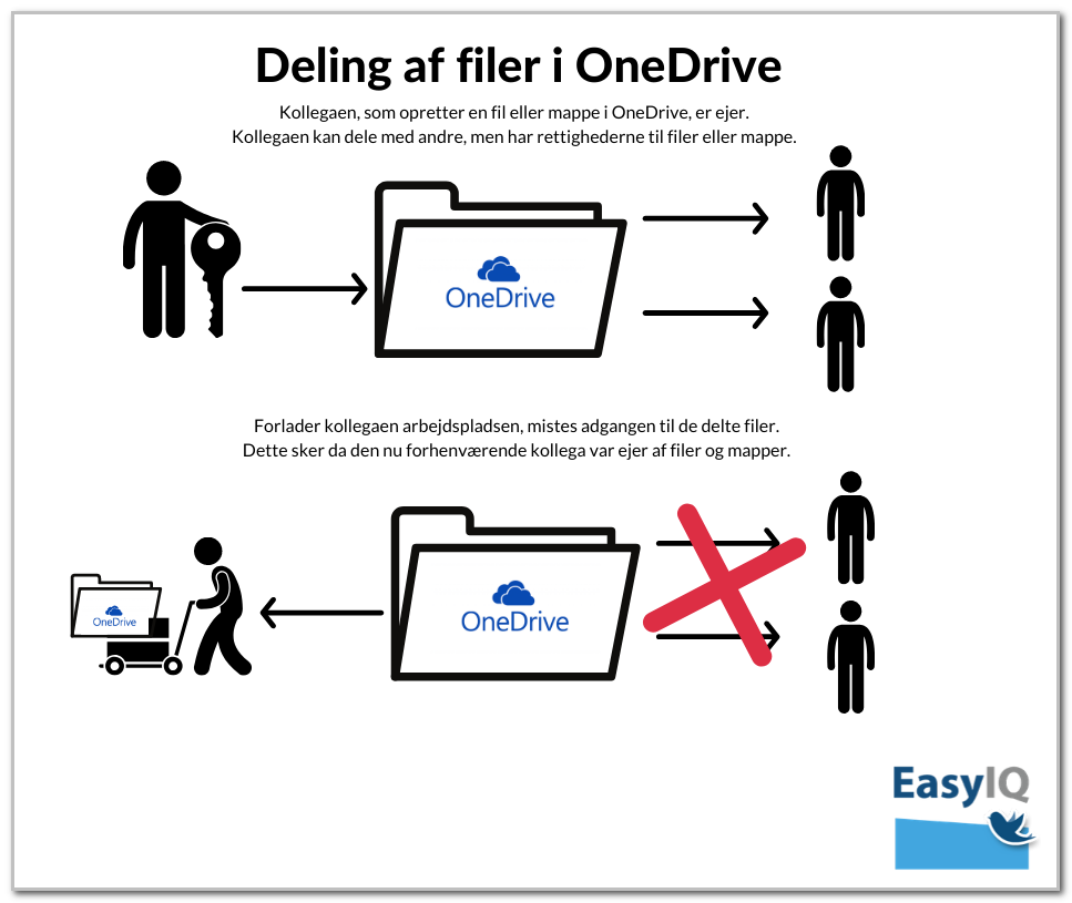 OneDrive_illustration.png
